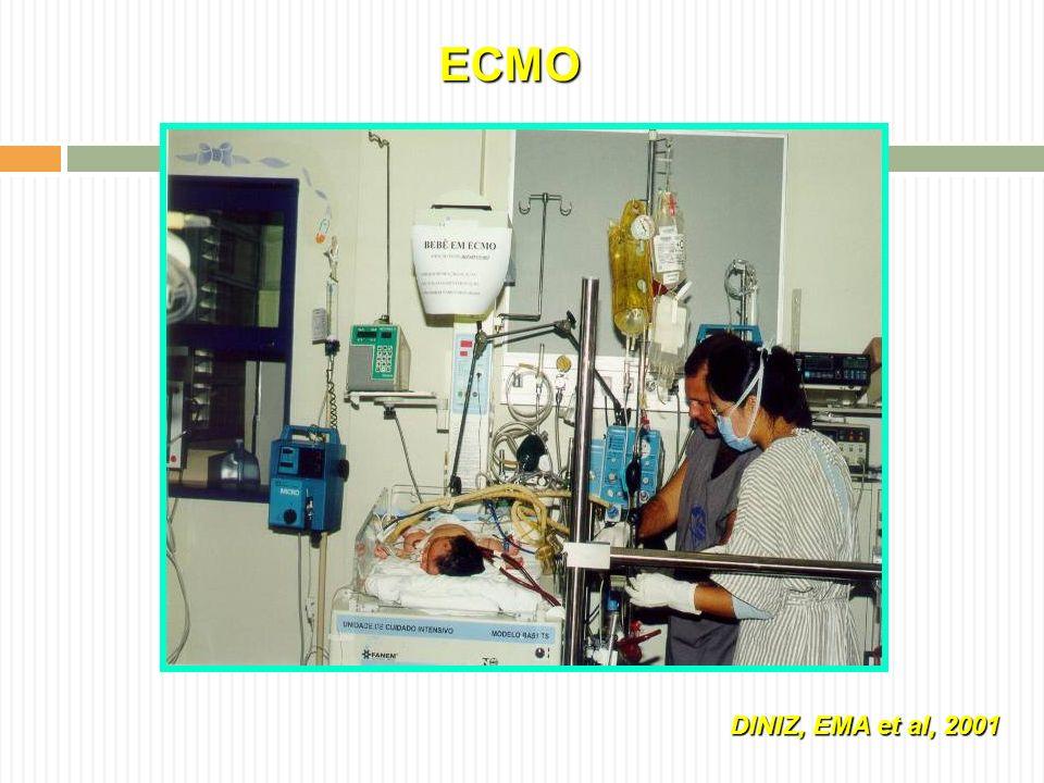 ECMO DINIZ, EMA et al, 2001