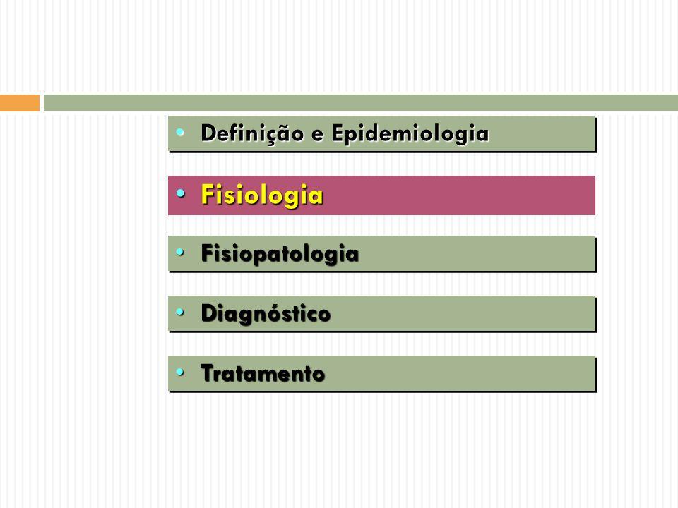 Insuficiência Respiratória Aguda Etiologia SNC: meningoencefalites, edema cerebral, depressão do centro respiratório, trauma N.