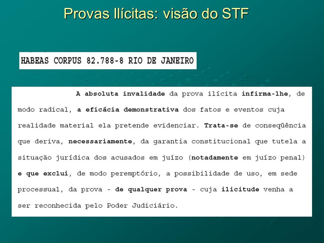Provas Ilícitas: visão do STF