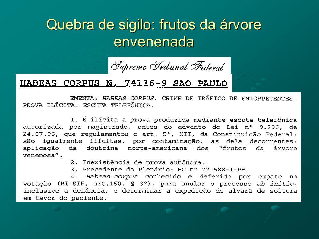 Quebra de sigilo: frutos da árvore envenenada