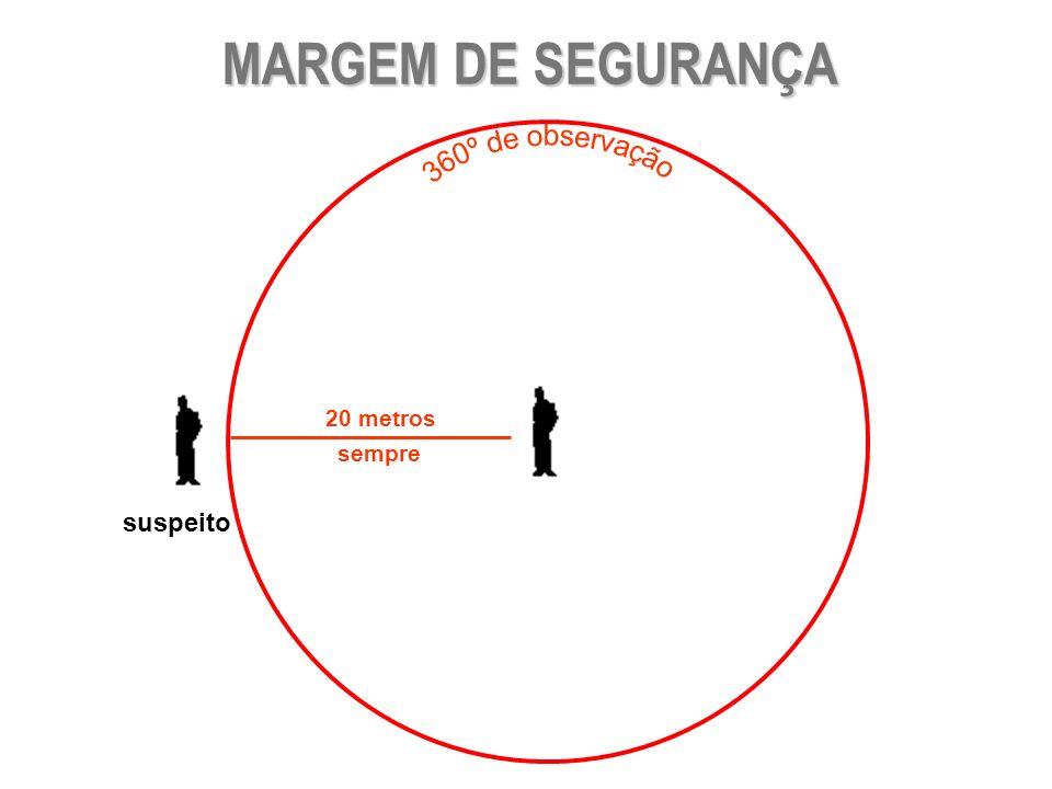MARGEM DE SEGURANÇA 20 metros sempre suspeito