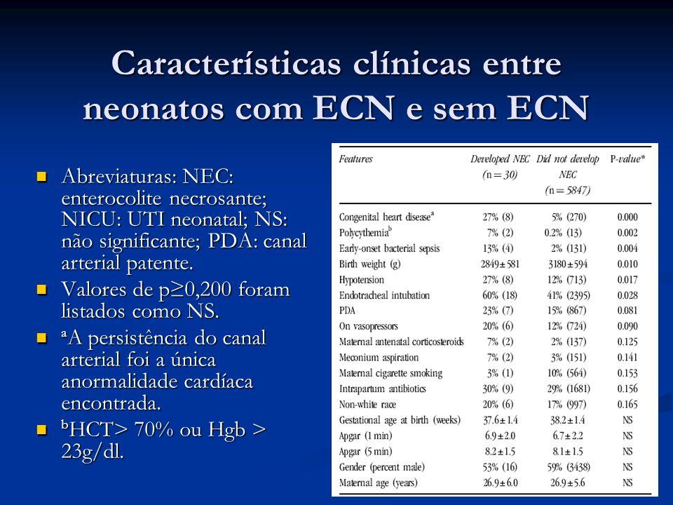 Características clínicas entre neonatos com ECN e sem ECN Abreviaturas: NEC: enterocolite necrosante; NICU: UTI neonatal; NS: não significante; PDA: c