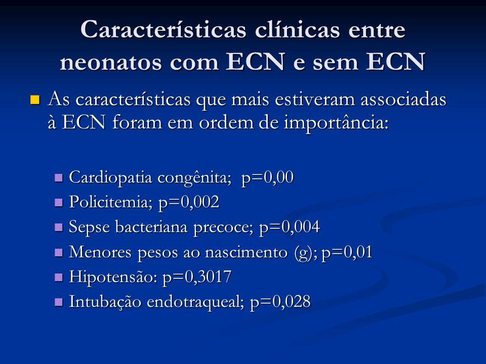 Características clínicas entre neonatos com ECN e sem ECN As características que mais estiveram associadas à ECN foram em ordem de importância: As car
