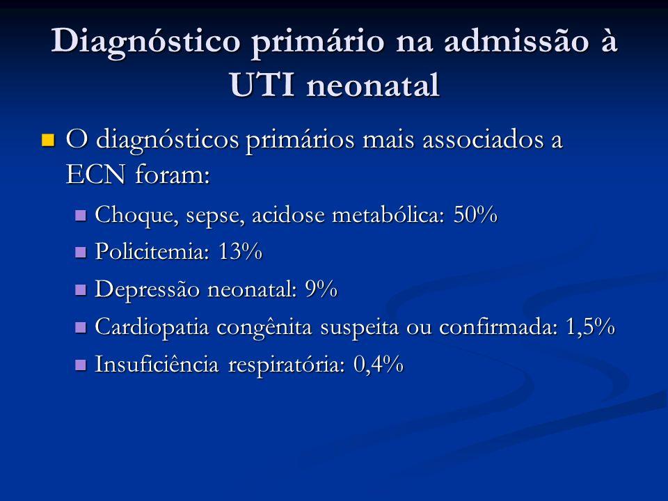 O diagnósticos primários mais associados a ECN foram: O diagnósticos primários mais associados a ECN foram: Choque, sepse, acidose metabólica: 50% Cho