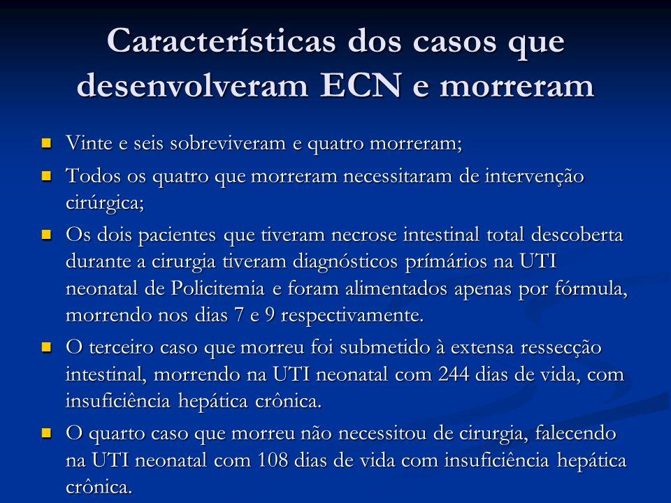 Características dos casos que desenvolveram ECN e morreram Vinte e seis sobreviveram e quatro morreram; Vinte e seis sobreviveram e quatro morreram; T