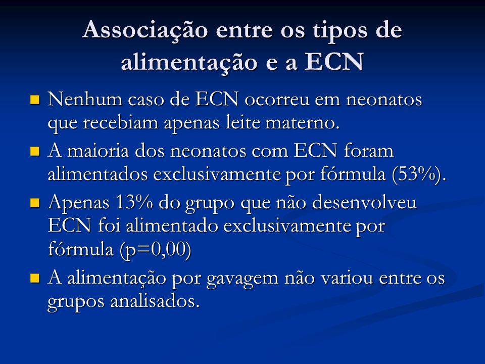 Nenhum caso de ECN ocorreu em neonatos que recebiam apenas leite materno. Nenhum caso de ECN ocorreu em neonatos que recebiam apenas leite materno. A