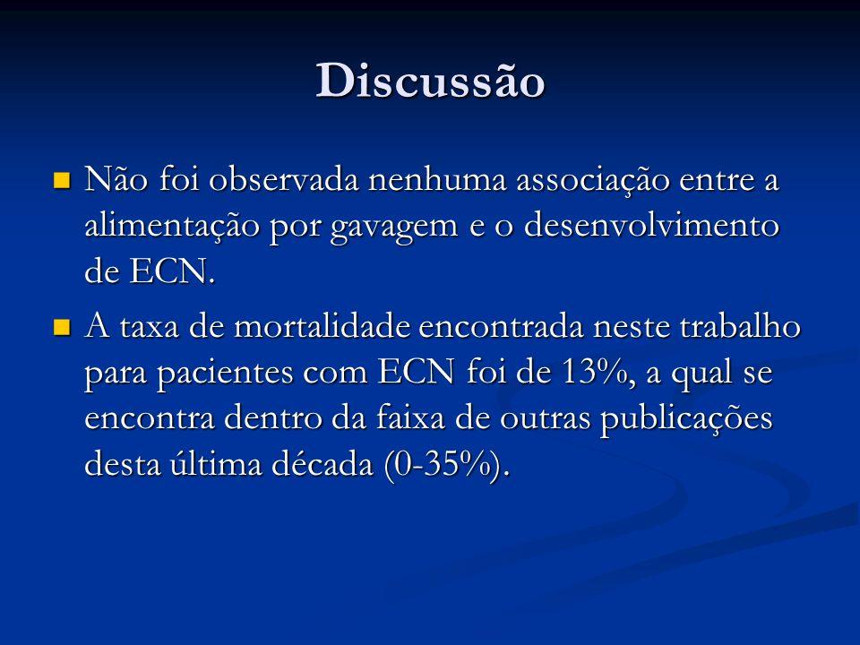 Discussão Não foi observada nenhuma associação entre a alimentação por gavagem e o desenvolvimento de ECN. Não foi observada nenhuma associação entre
