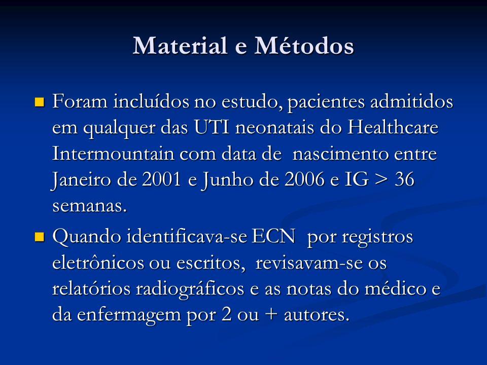 Material e Métodos Foram incluídos no estudo, pacientes admitidos em qualquer das UTI neonatais do Healthcare Intermountain com data de nascimento ent