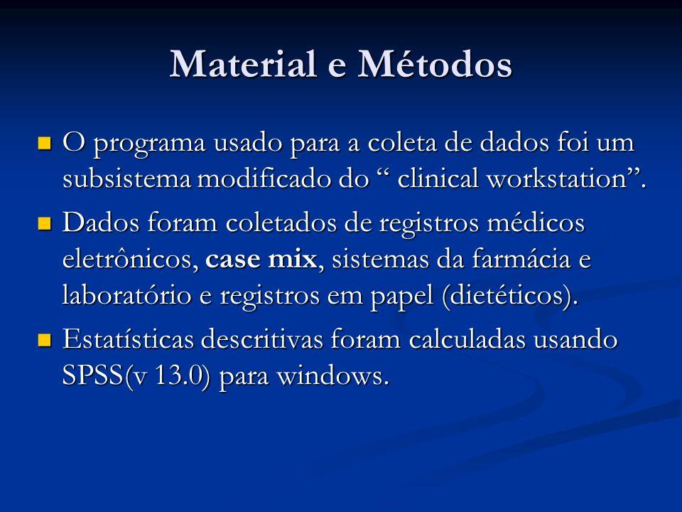 Material e Métodos O programa usado para a coleta de dados foi um subsistema modificado do clinical workstation. O programa usado para a coleta de dad