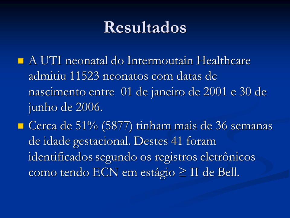 Resultados A UTI neonatal do Intermoutain Healthcare admitiu 11523 neonatos com datas de nascimento entre 01 de janeiro de 2001 e 30 de junho de 2006.