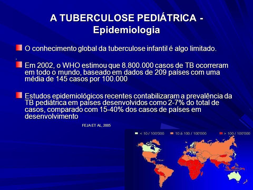 A TUBERCULOSE PEDIÁTRICA – Definição A tuberculose pediátrica ou tuberculose infantil é definida pela Organização Mundial de Saúde (WHO) com tuberculo