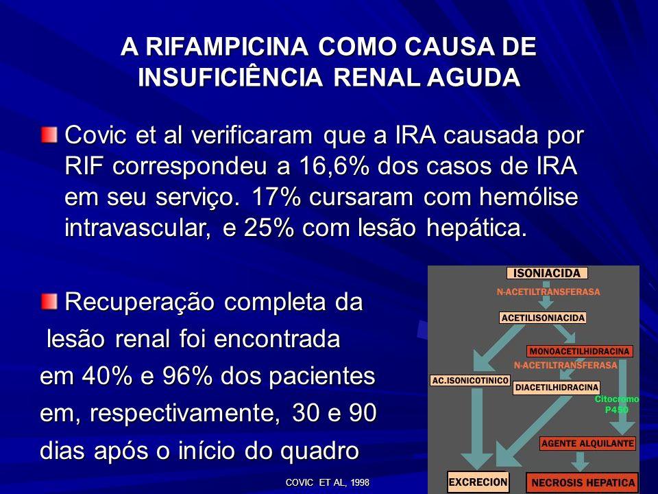 A RIFAMPICINA COMO CAUSA DE INSUFICIÊNCIA RENAL AGUDA A maioria dos casos descritos de IRA associada à RIF é de pacientes em tratamento para tuberculo