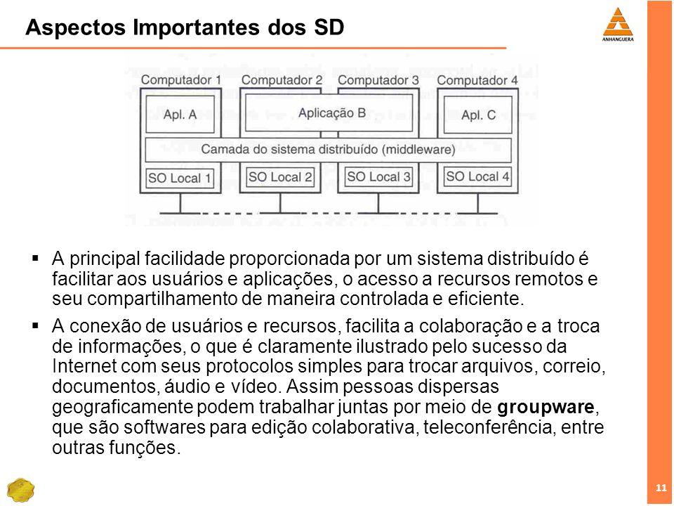 11 Aspectos Importantes dos SD A principal facilidade proporcionada por um sistema distribuído é facilitar aos usuários e aplicações, o acesso a recur