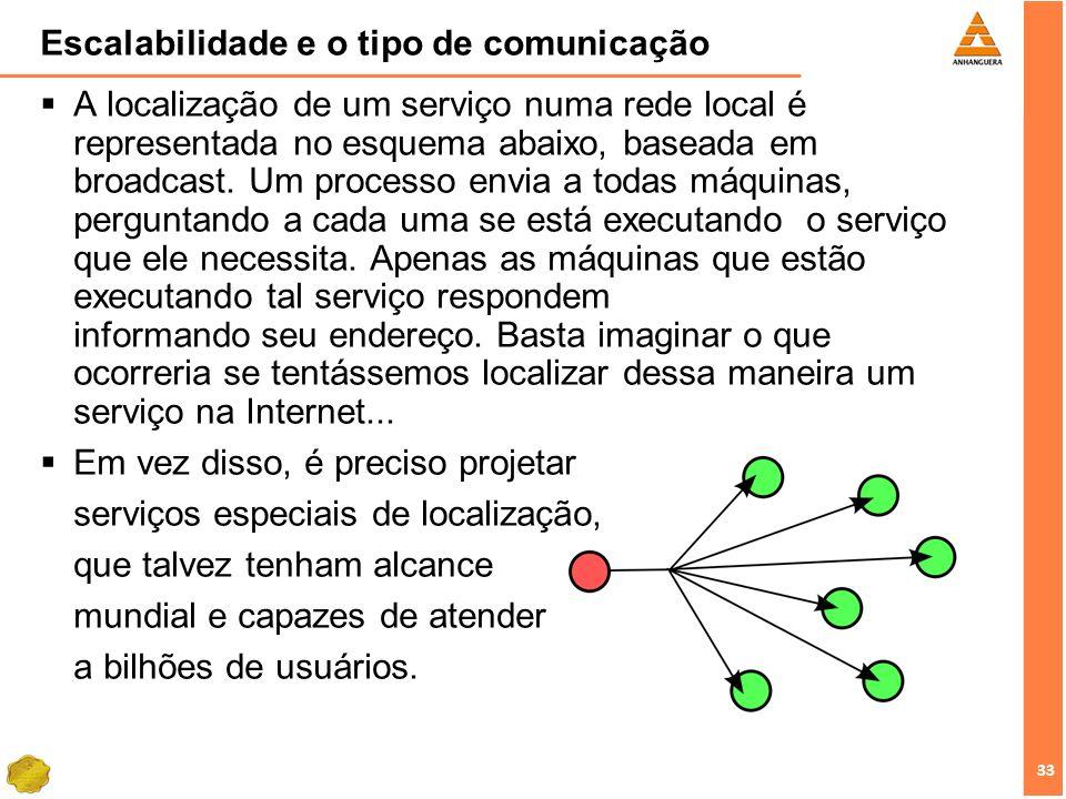 33 Escalabilidade e o tipo de comunicação A localização de um serviço numa rede local é representada no esquema abaixo, baseada em broadcast. Um proce