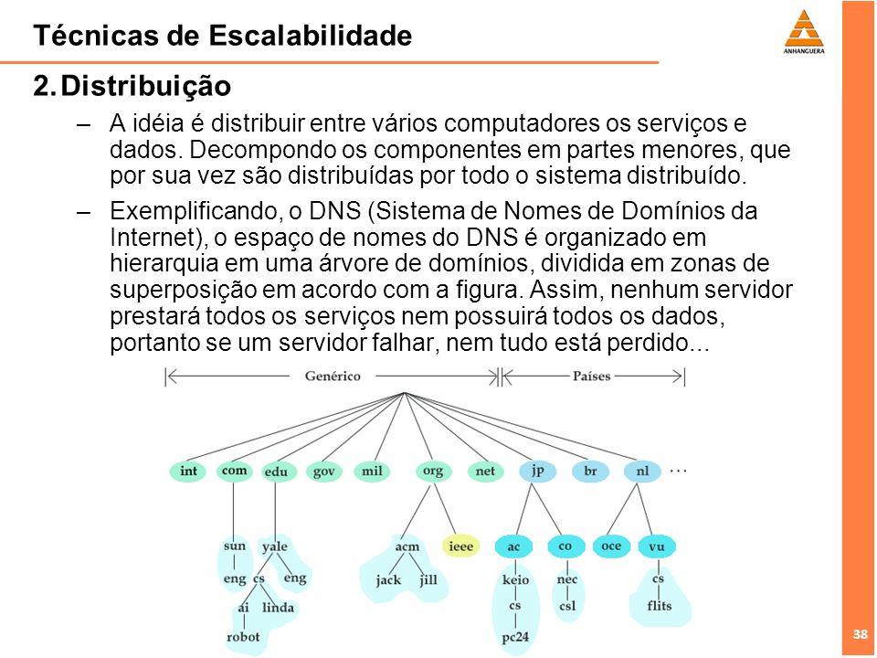 38 Técnicas de Escalabilidade Distribuição –A idéia é distribuir entre vários computadores os serviços e dados. Decompondo os componentes em partes me