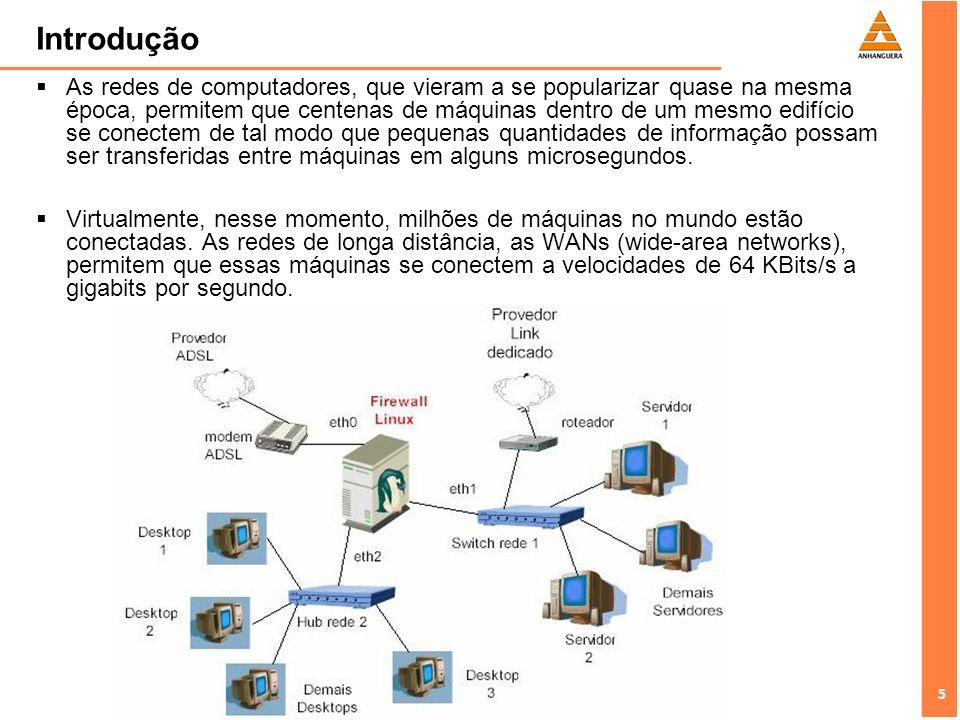 5 5 Introdução As redes de computadores, que vieram a se popularizar quase na mesma época, permitem que centenas de máquinas dentro de um mesmo edifíc