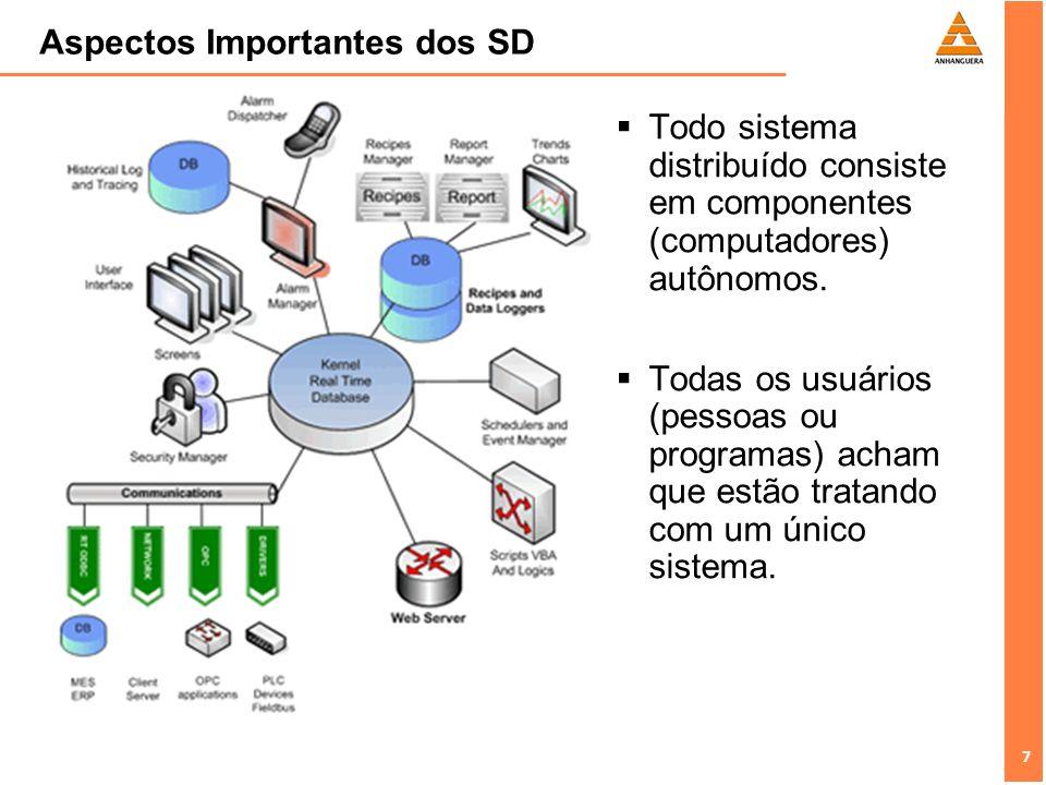 7 7 Aspectos Importantes dos SD Todo sistema distribuído consiste em componentes (computadores) autônomos. Todas os usuários (pessoas ou programas) ac