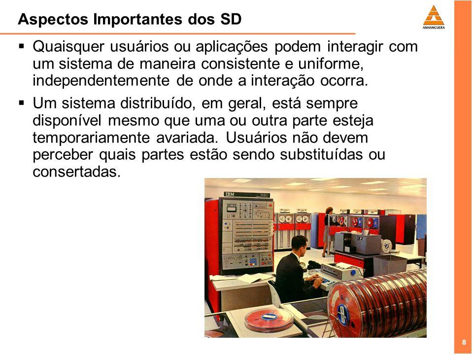 8 8 Aspectos Importantes dos SD Quaisquer usuários ou aplicações podem interagir com um sistema de maneira consistente e uniforme, independentemente d