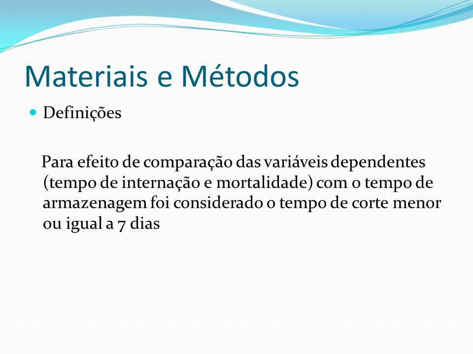 Materiais e Métodos Definições Para efeito de comparação das variáveis dependentes (tempo de internação e mortalidade) com o tempo de armazenagem foi