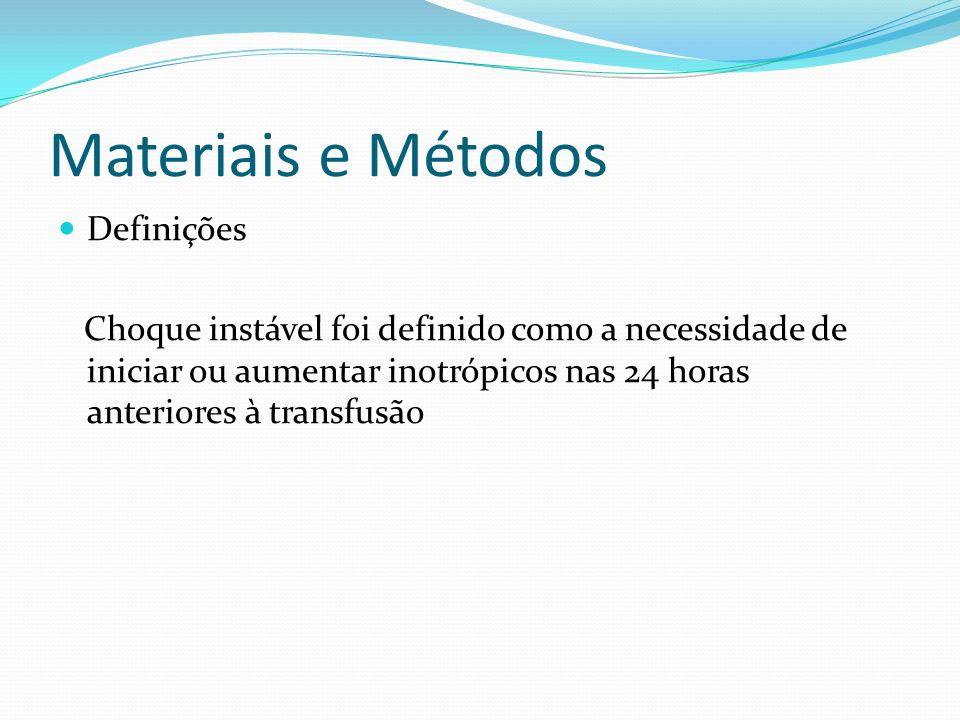 Materiais e Métodos Definições Choque instável foi definido como a necessidade de iniciar ou aumentar inotrópicos nas 24 horas anteriores à transfusão