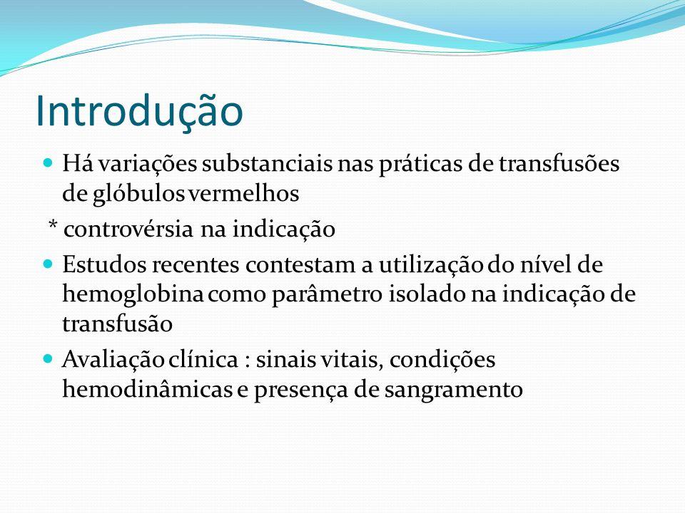 Introdução Há variações substanciais nas práticas de transfusões de glóbulos vermelhos * controvérsia na indicação Estudos recentes contestam a utiliz