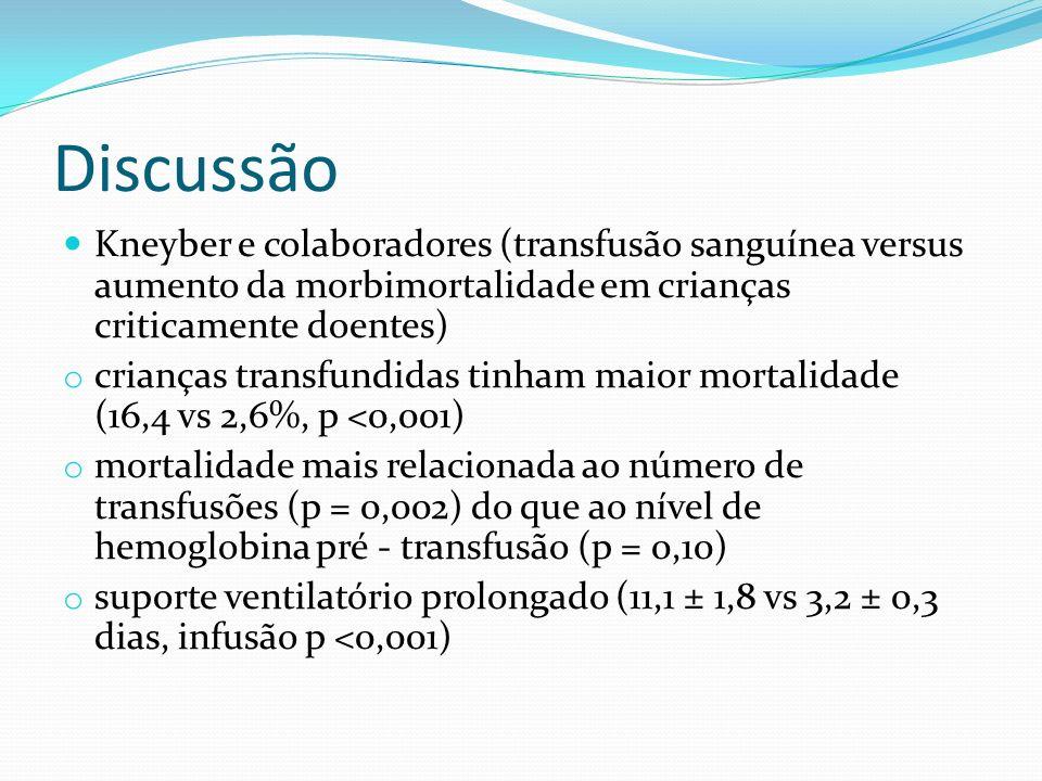 Discussão Kneyber e colaboradores (transfusão sanguínea versus aumento da morbimortalidade em crianças criticamente doentes) o crianças transfundidas
