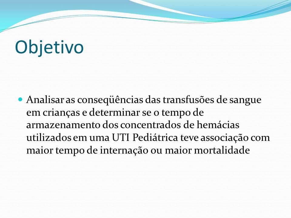 Objetivo Analisar as conseqüências das transfusões de sangue em crianças e determinar se o tempo de armazenamento dos concentrados de hemácias utiliza