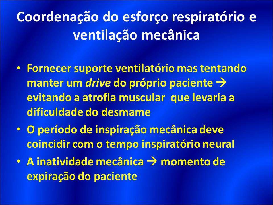 Fornecer suporte ventilatório mas tentando manter um drive do próprio paciente evitando a atrofia muscular que levaria a dificuldade do desmame O perí