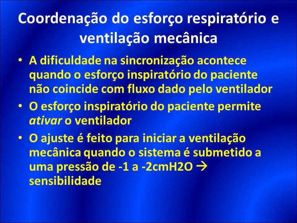A dificuldade na sincronização acontece quando o esforço inspiratório do paciente não coincide com fluxo dado pelo ventilador O esforço inspiratório d