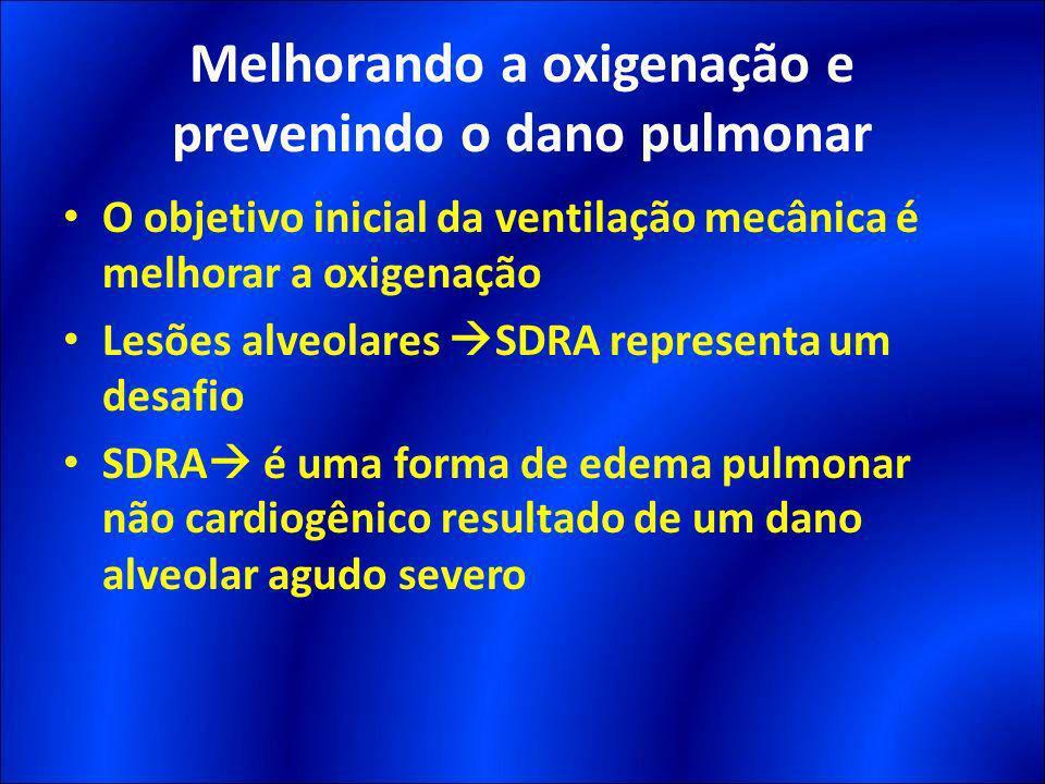 Melhorando a oxigenação e prevenindo o dano pulmonar O objetivo inicial da ventilação mecânica é melhorar a oxigenação Lesões alveolares SDRA represen