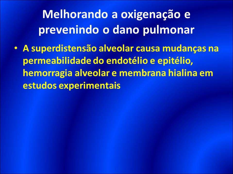 A superdistensão alveolar causa mudanças na permeabilidade do endotélio e epitélio, hemorragia alveolar e membrana hialina em estudos experimentais Me