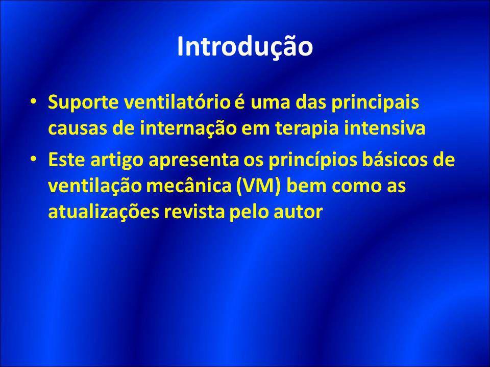 Princípios básicos Indicações para VM (N=1638) Insuficiência respiratória aguda: 66% Coma: 15% Exarcebação aguda da Doença pulmonar obstrutiva crônica (DPOC): 13% Distúrbios neuromusculares 5%