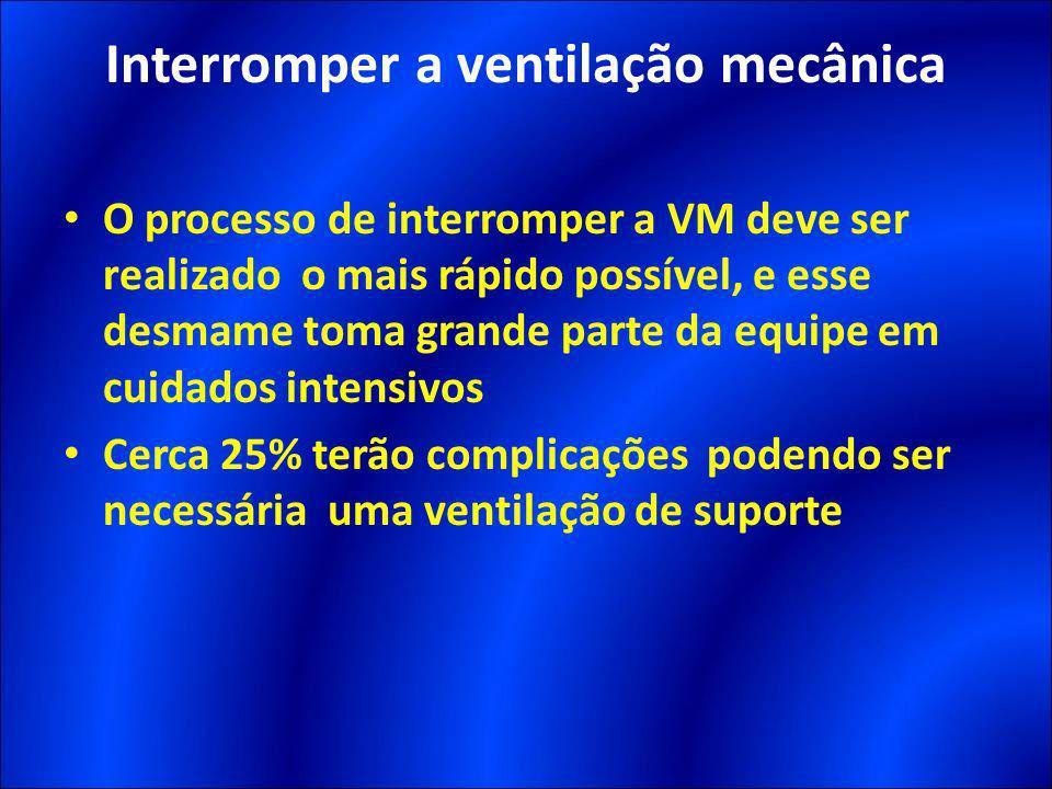 Interromper a ventilação mecânica O processo de interromper a VM deve ser realizado o mais rápido possível, e esse desmame toma grande parte da equipe