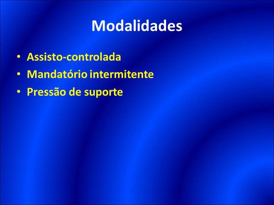 Assisto controlado Modalidade mais usada Permite a ventilação espontânea do paciente.