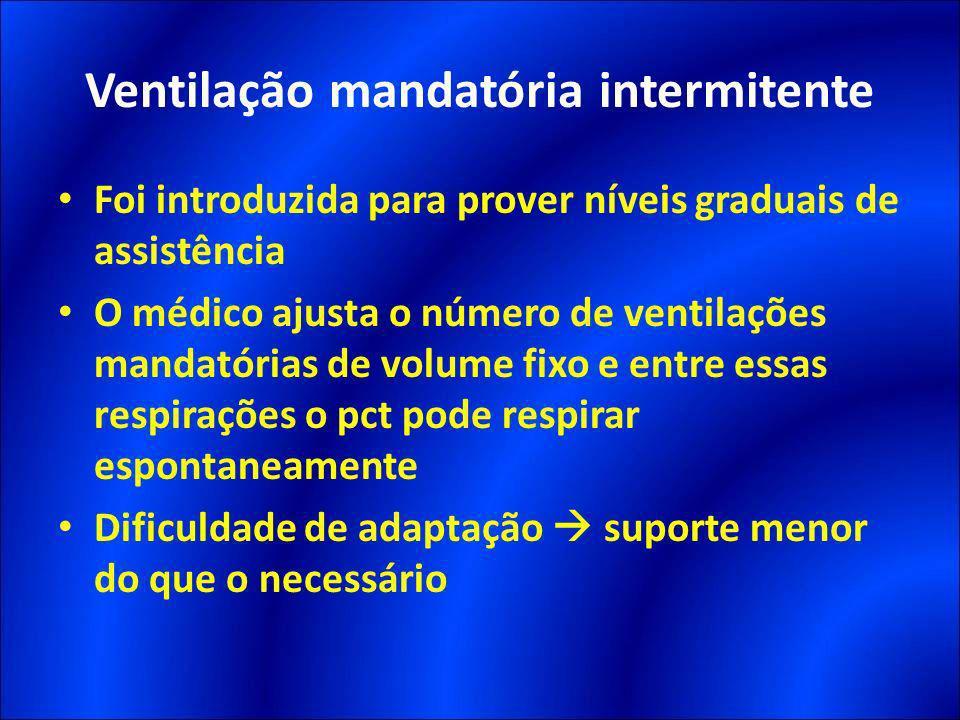 Ventilação mandatória intermitente Foi introduzida para prover níveis graduais de assistência O médico ajusta o número de ventilações mandatórias de v