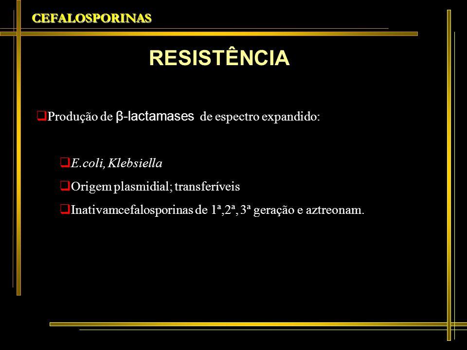CEFALOSPORINAS Produção de β-lactamases de espectro expandido: E.coli, Klebsiella Origem plasmidial; transferíveis Inativamcefalosporinas de 1ª,2ª, 3ª