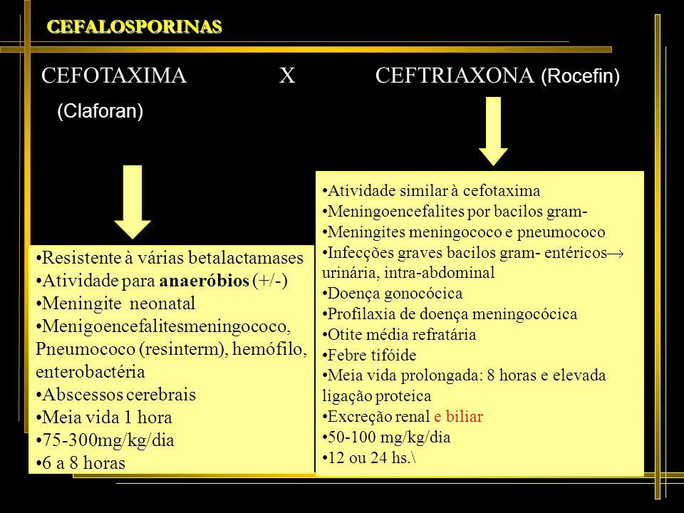 CEFALOSPORINAS CEFOTAXIMA X CEFTRIAXONA (Rocefin) (Claforan) Resistente à várias betalactamases Atividade para anaeróbios (+/-) Meningite neonatal Men