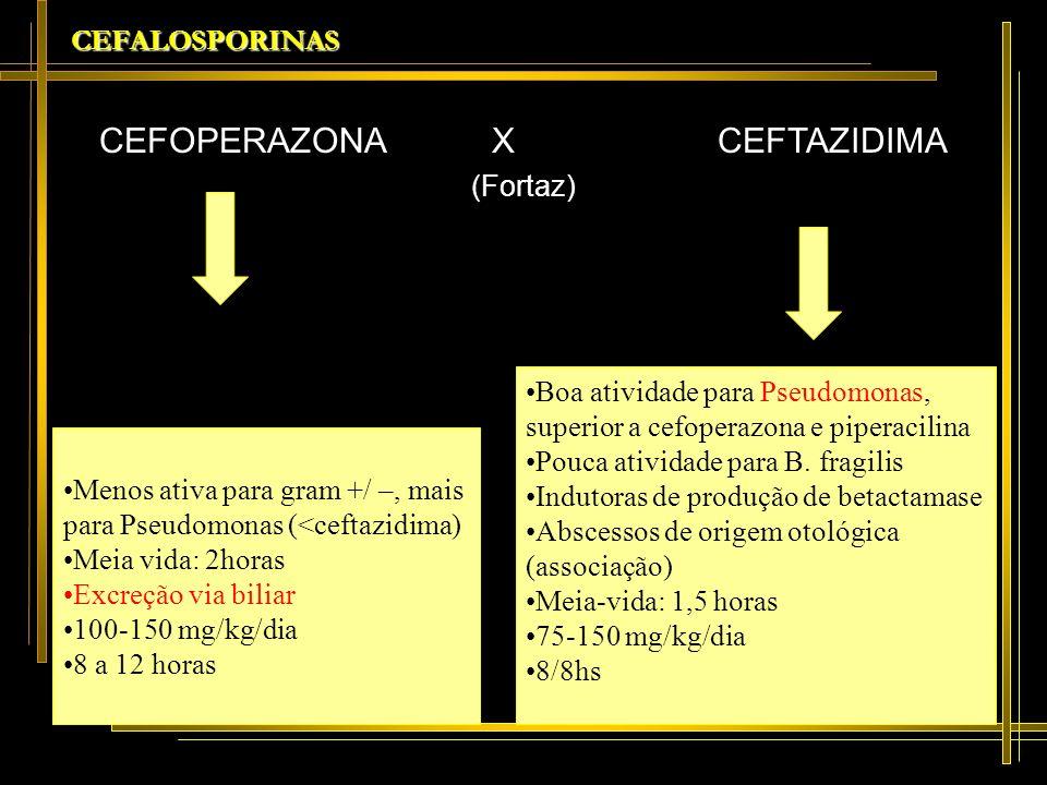 CEFALOSPORINAS CEFOPERAZONA X CEFTAZIDIMA (Fortaz) Menos ativa para gram +/ –, mais para Pseudomonas (<ceftazidima) Meia vida: 2horas Excreção via bil