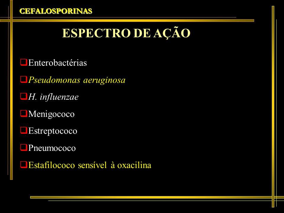 CEFALOSPORINAS Enterobactérias Pseudomonas aeruginosa H. influenzae Menigococo Estreptococo Pneumococo Estafilococo sensível à oxacilina ESPECTRO DE A