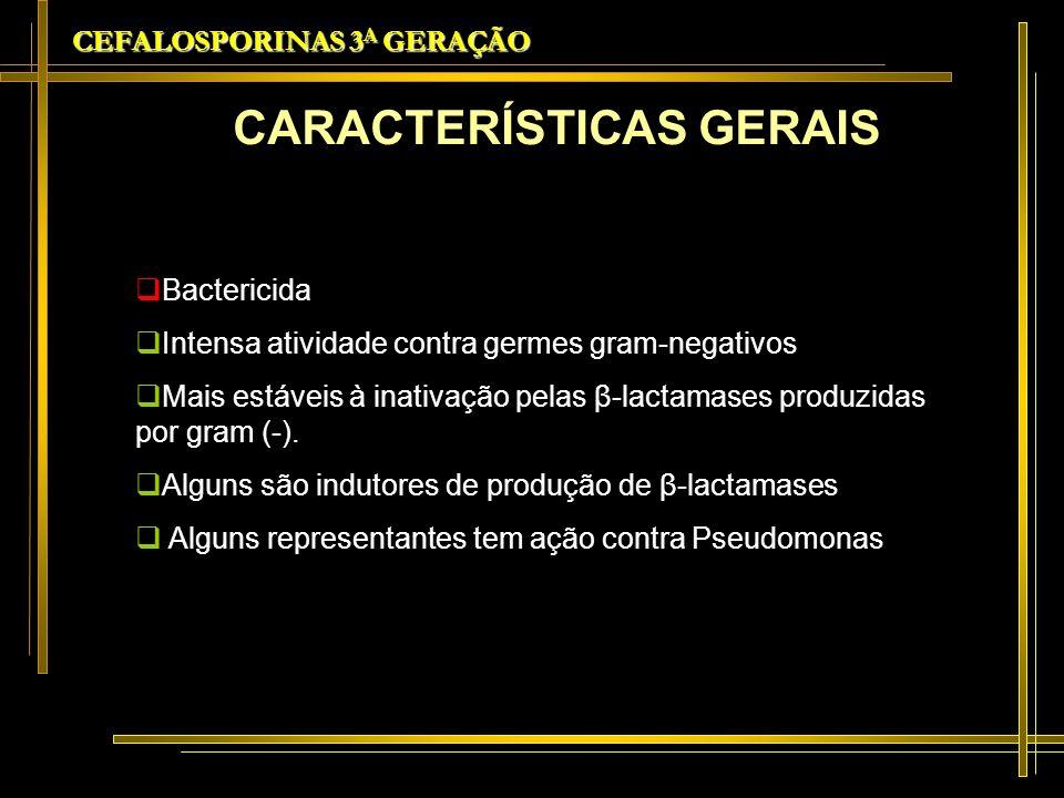 CEFALOSPORINAS Menos ativas contra algumas gram + ( Streptococcus e Staphylococcus), mais eficazes contra enterobactérias ( inclusive as resistentes às cefalosporinas de 1a e 2a geração) Atividade sobre PseudomonasAeruginosa ( ceftazidima, cefperazona) ESPECTRO DE AÇÃO