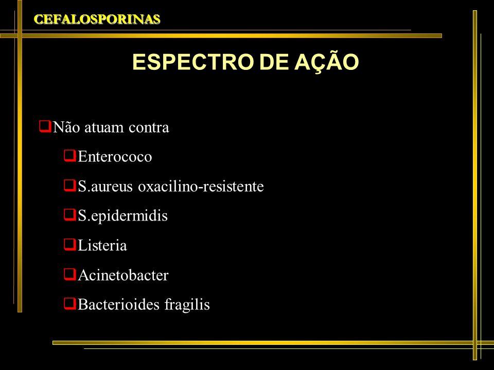 CEFALOSPORINAS CEFOPERAZONA X CEFTAZIDIMA (Fortaz) Menos ativa para gram +/ –, mais para Pseudomonas (<ceftazidima) Meia vida: 2horas Excreção via biliar 100-150 mg/kg/dia 8 a 12 horas Boa atividade para Pseudomonas, superior a cefoperazona e piperacilina Pouca atividade para B.