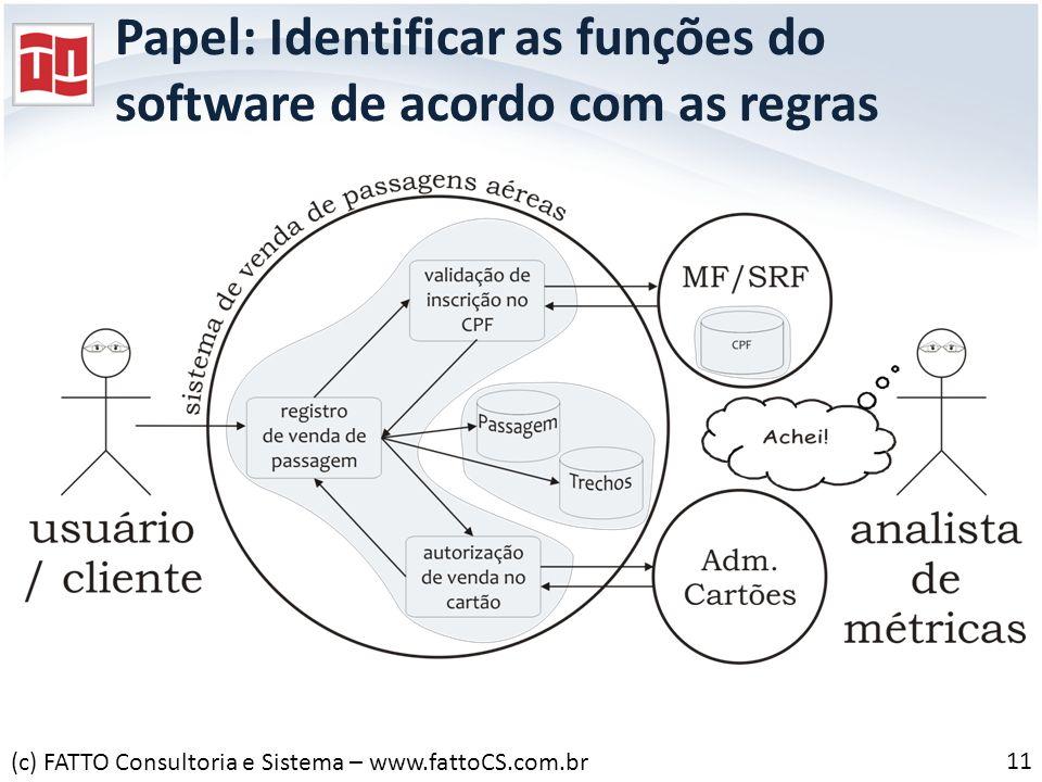 Papel: Identificar as funções do software de acordo com as regras 11 (c) FATTO Consultoria e Sistema – www.fattoCS.com.br