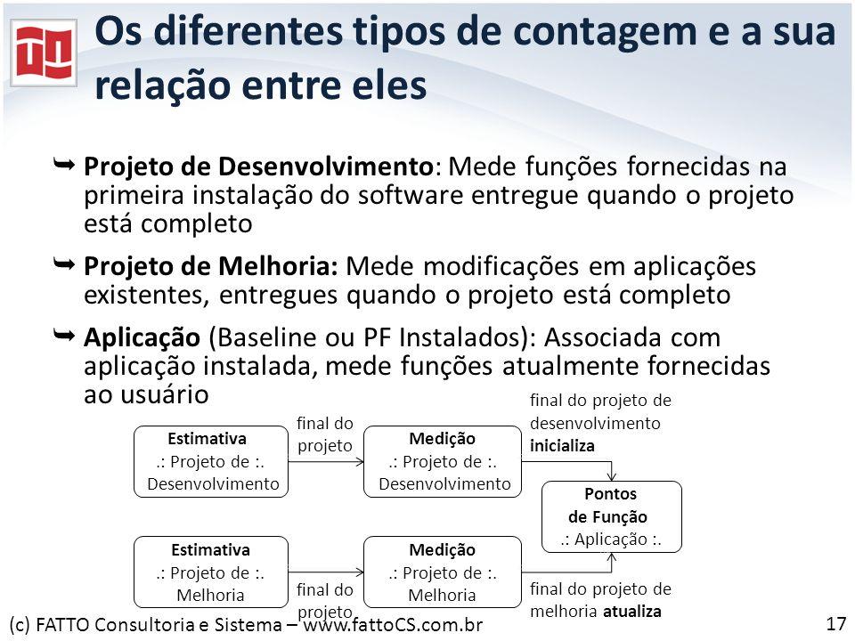Os diferentes tipos de contagem e a sua relação entre eles Projeto de Desenvolvimento: Mede funções fornecidas na primeira instalação do software entr