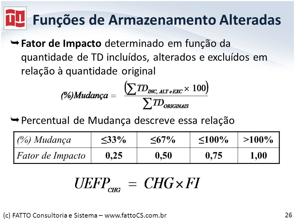 Funções de Armazenamento Alteradas Fator de Impacto determinado em função da quantidade de TD incluídos, alterados e excluídos em relação à quantidade