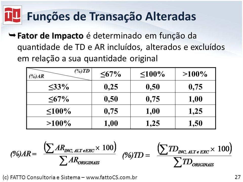 Funções de Transação Alteradas Fator de Impacto Fator de Impacto é determinado em função da quantidade de TD e AR incluídos, alterados e excluídos em