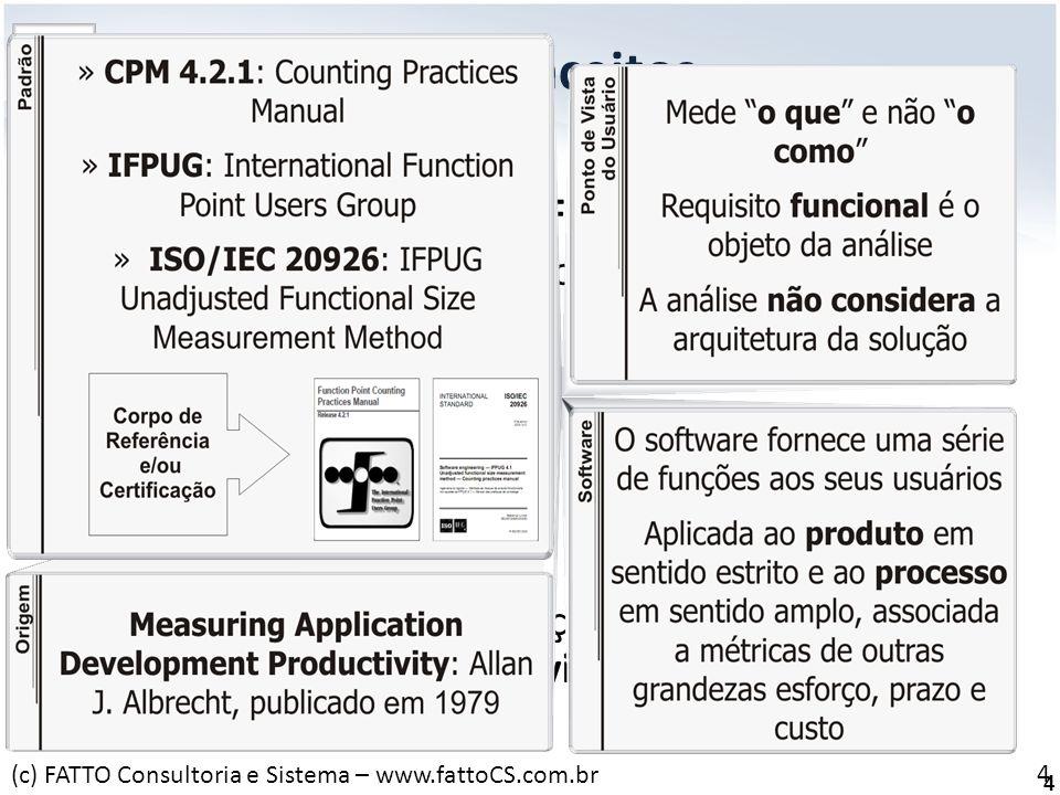 APF Análise de Pontos de Função Método padrão para medição do desenvolvimento de software na visão do usuário Entendendo os conceitos... 4 4 (c) FATTO