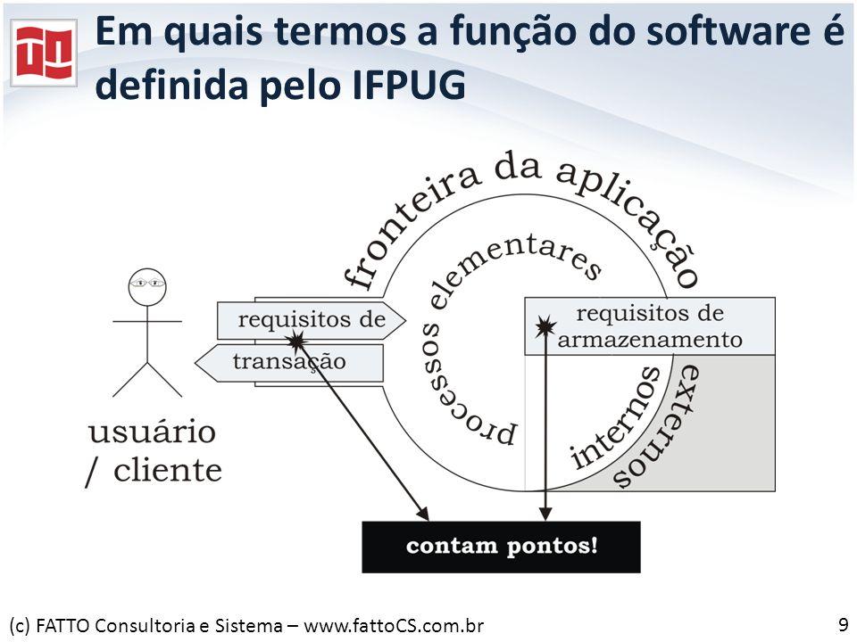 Em quais termos a função do software é definida pelo IFPUG 9 (c) FATTO Consultoria e Sistema – www.fattoCS.com.br