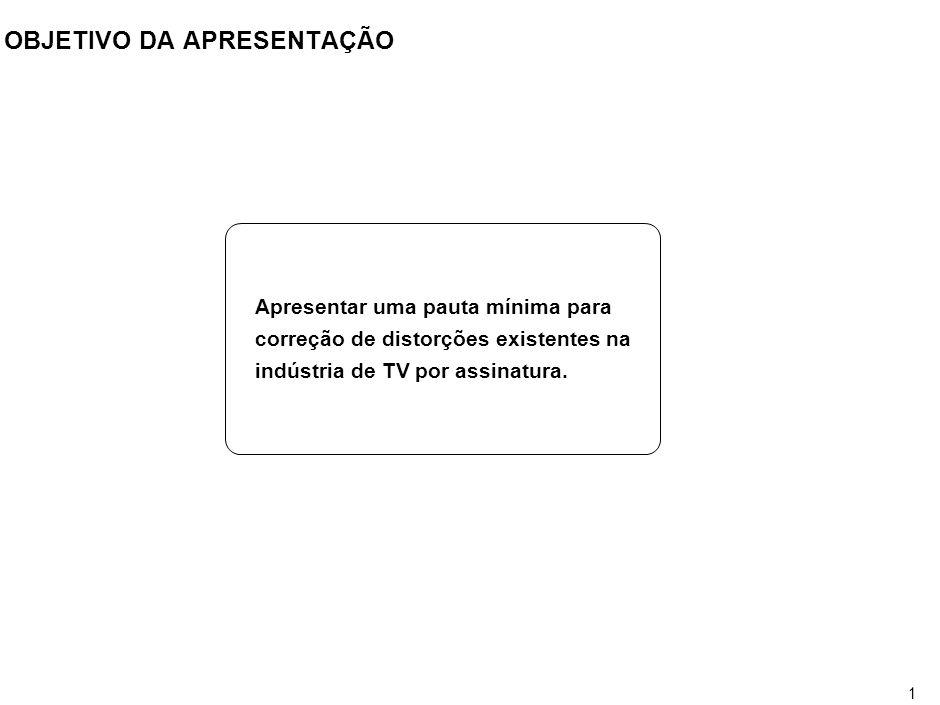 Definindo Agenda Mínima de Transformação que Corrija Distorções Existentes na Indústria de TV por Assinatura Apresentação à Comissão de TV a Cabo do Conselho de Comunicação Social (CCS) Brasília, 16 de junho de 2003 CONFIDENCIAL