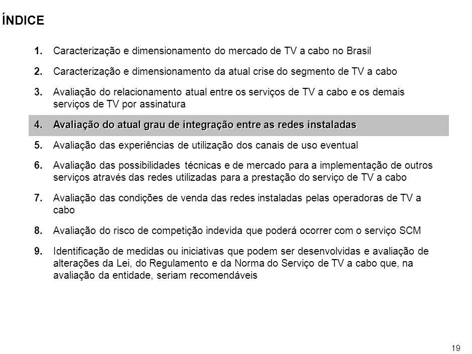 18 MARKET SHARE POR TECNOLOGIA % do total de assinantes Fonte:ABTA 200020012002 Cabo + MMDS Satélite 100% Satélite tem ganho market share nos últimos anos em detrimento da TV a cabo/MMDS