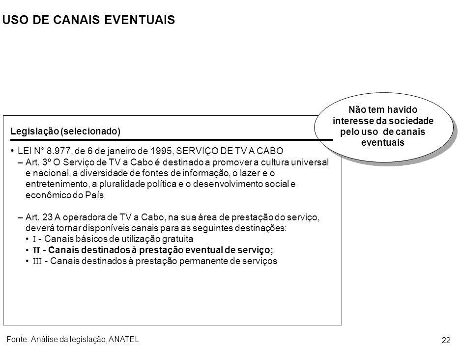 21 ÍNDICE Caracterização e dimensionamento do mercado de TV a cabo no Brasil Caracterização e dimensionamento da atual crise do segmento de TV a cabo Avaliação do relacionamento atual entre os serviços de TV a cabo e os demais serviços de TV por assinatura Avaliação do atual grau de integração entre as redes instaladas Avaliação das experiências de utilização dos canais de uso eventual Avaliação das possibilidades técnicas e de mercado para a implementação de outros serviços através das redes utilizadas para a prestação do serviço de TV a cabo Avaliação das condições de venda das redes instaladas pelas operadoras de TV a cabo Avaliação do risco de competição indevida que poderá ocorrer com o serviço SCM Identificação de medidas ou iniciativas que podem ser desenvolvidas e avaliação de alterações da Lei, do Regulamento e da Norma do Serviço de TV a cabo que, na avaliação da entidade, seriam recomendáveis Caracterização e dimensionamento do mercado de TV a cabo no Brasil Caracterização e dimensionamento da atual crise do segmento de TV a cabo Avaliação do relacionamento atual entre os serviços de TV a cabo e os demais serviços de TV por assinatura Avaliação do atual grau de integração entre as redes instaladas Avaliação das experiências de utilização dos canais de uso eventual Avaliação das possibilidades técnicas e de mercado para a implementação de outros serviços através das redes utilizadas para a prestação do serviço de TV a cabo Avaliação das condições de venda das redes instaladas pelas operadoras de TV a cabo Avaliação do risco de competição indevida que poderá ocorrer com o serviço SCM Identificação de medidas ou iniciativas que podem ser desenvolvidas e avaliação de alterações da Lei, do Regulamento e da Norma do Serviço de TV a cabo que, na avaliação da entidade, seriam recomendáveis 1.